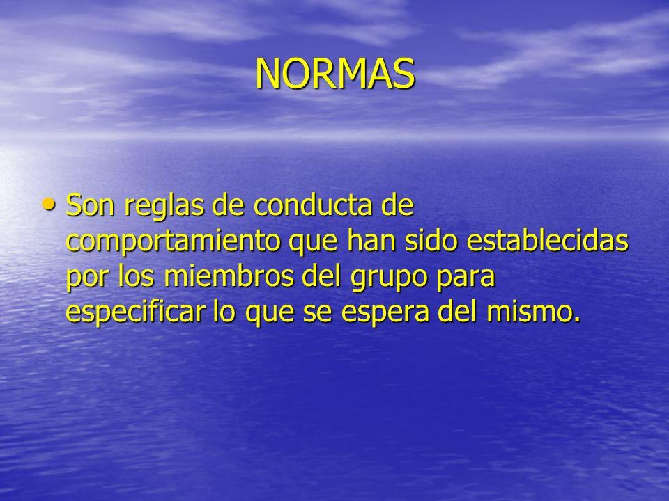 NORMAS Son reglas de conducta de comportamiento que han sido establecidas por los miembros del grupo para especificar lo que se espera del mismo.