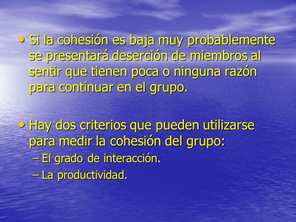 Si la cohesión es baja muy probablemente se presentará deserción de miembros al sentir que tienen poca o ninguna razón para continuar en el grupo.