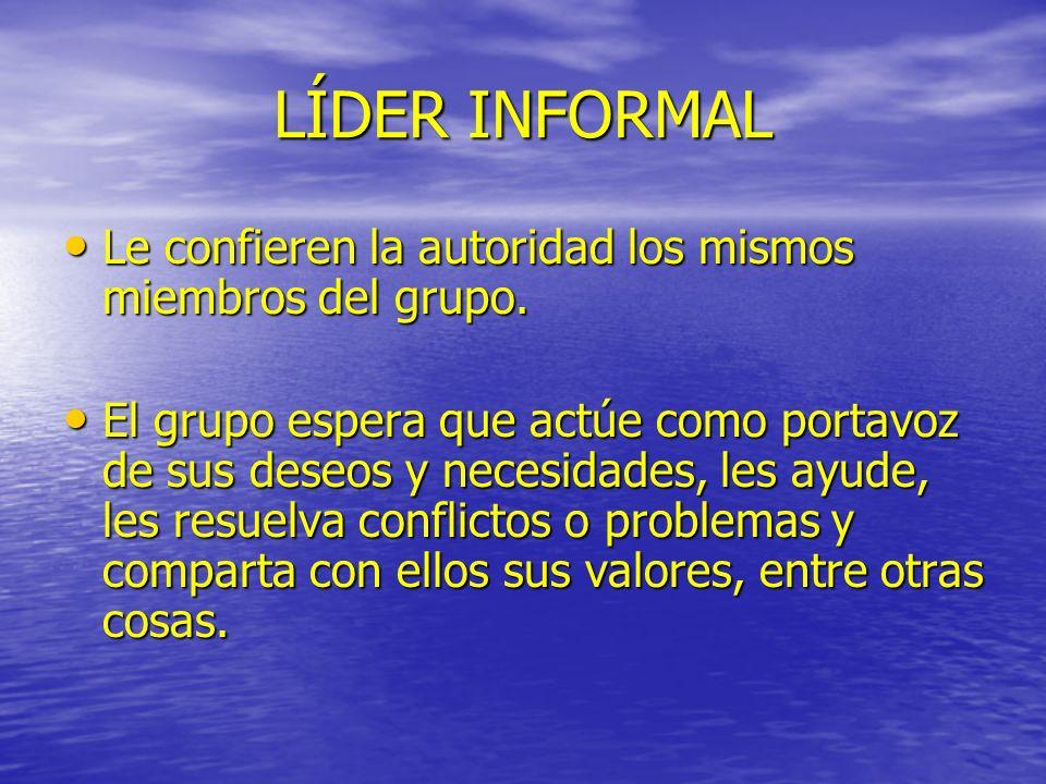LÍDER INFORMALLe confieren la autoridad los mismos miembros del grupo.