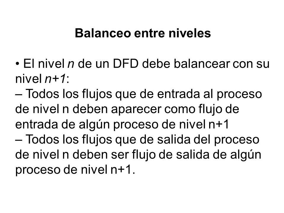 Balanceo entre niveles