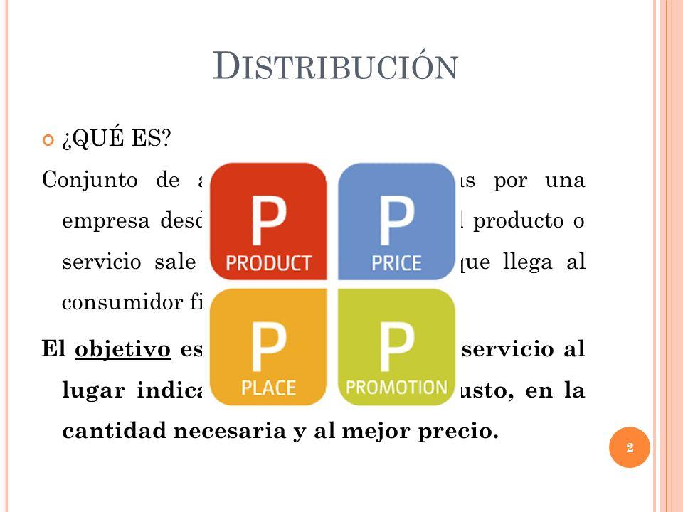 Distribución ¿QUÉ ES