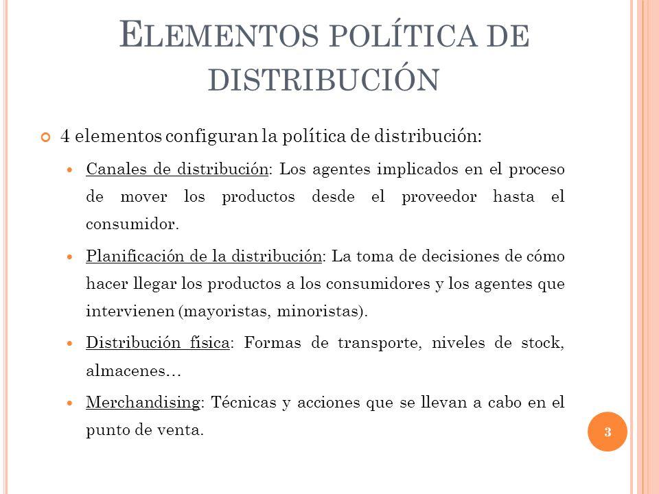 Elementos política de distribución