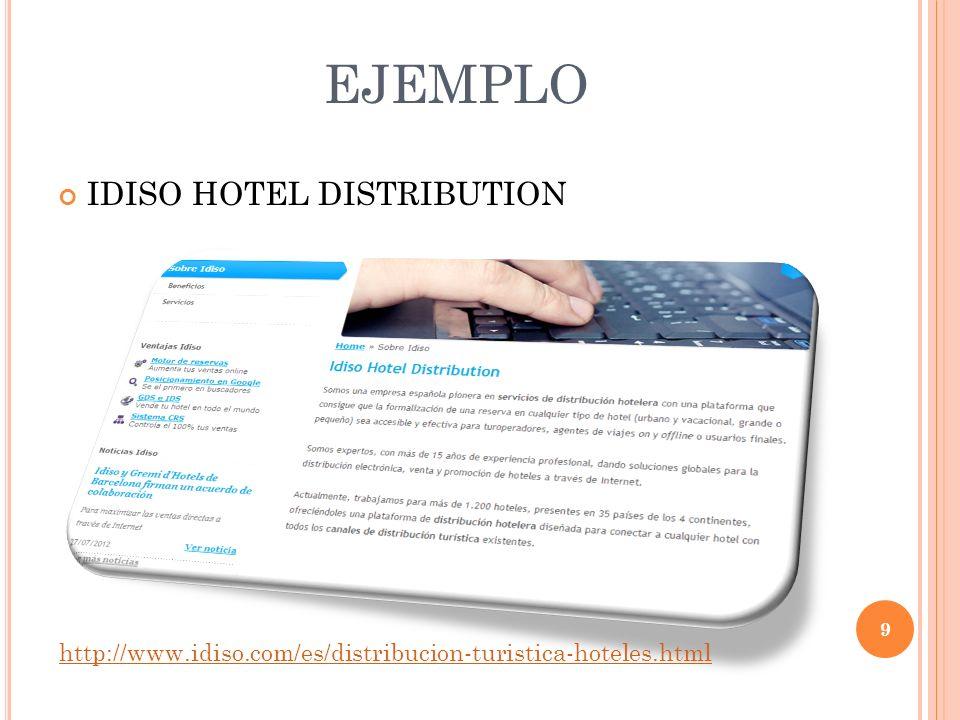 EJEMPLO IDISO HOTEL DISTRIBUTION