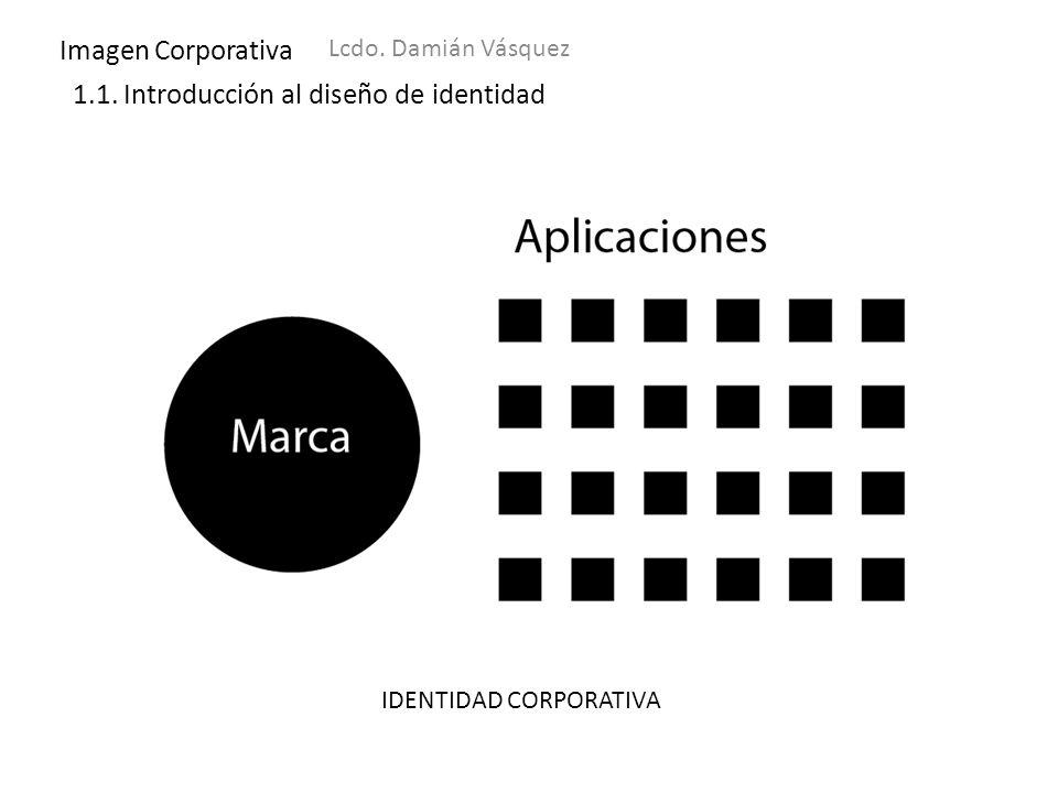 1.1. Introducción al diseño de identidad