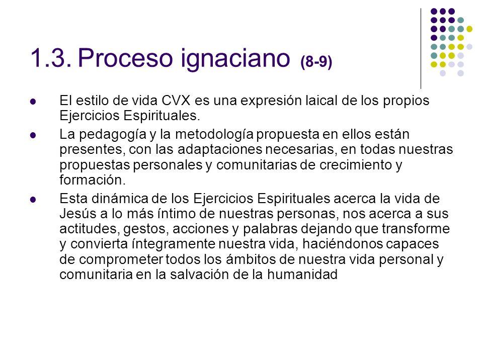 1.3. Proceso ignaciano (8-9) El estilo de vida CVX es una expresión laical de los propios Ejercicios Espirituales.