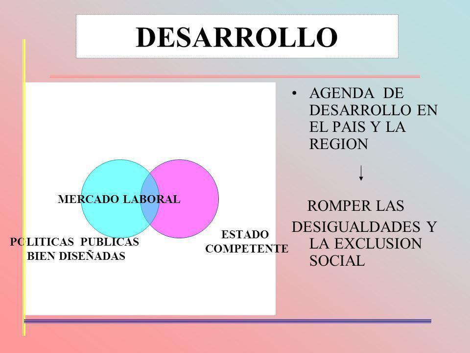 DESARROLLO AGENDA DE DESARROLLO EN EL PAIS Y LA REGION ROMPER LAS