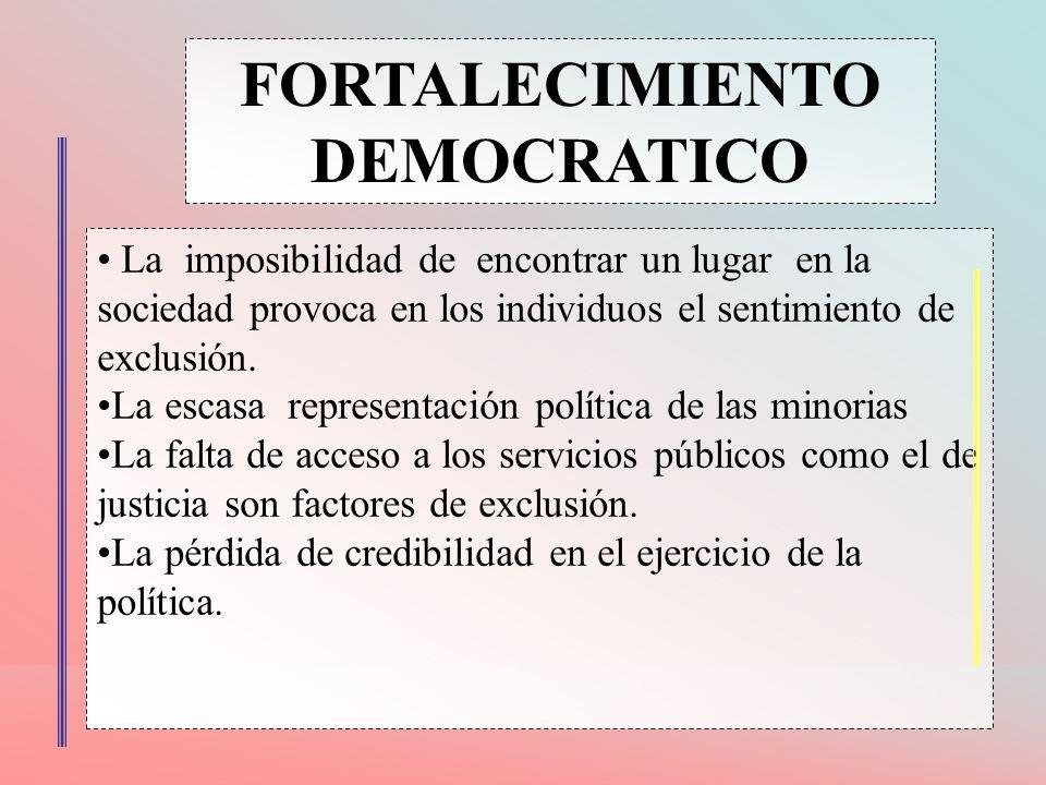 FORTALECIMIENTO DEMOCRATICO