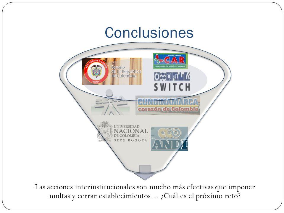 Conclusiones Las acciones interinstitucionales son mucho más efectivas que imponer multas y cerrar establecimientos… ¿Cuál es el próximo reto