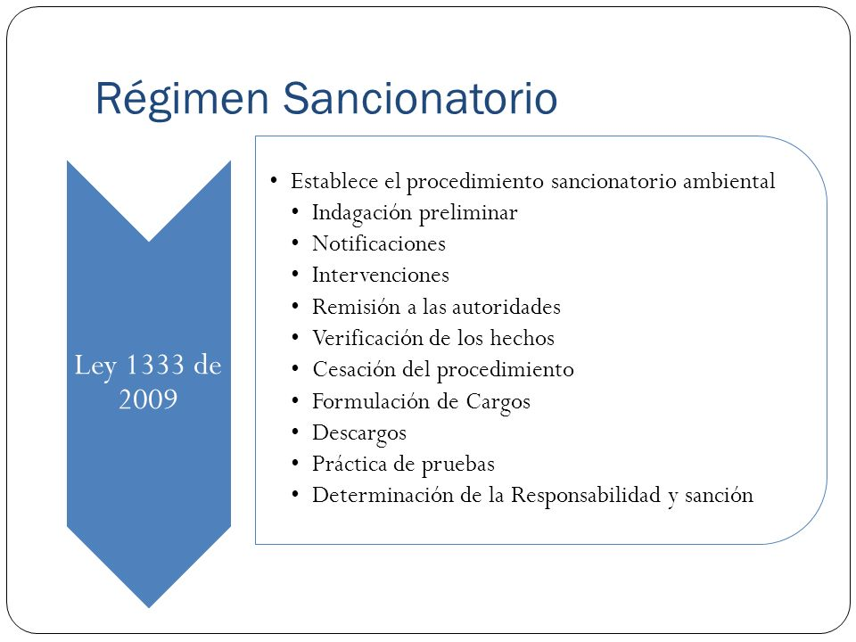Régimen Sancionatorio