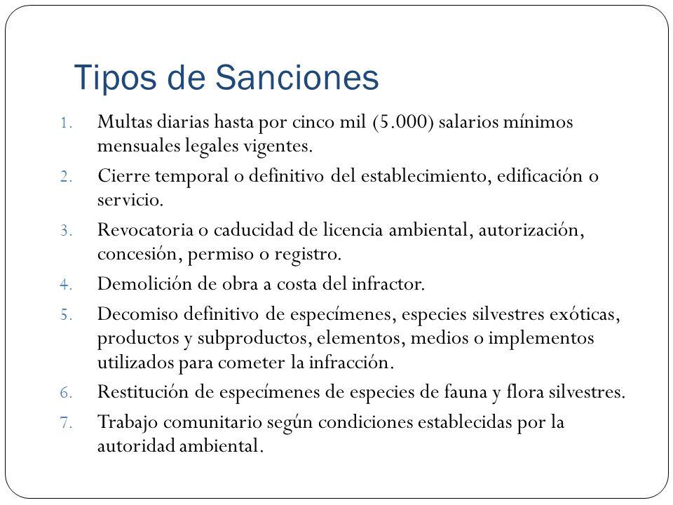 Tipos de Sanciones Multas diarias hasta por cinco mil (5.000) salarios mínimos mensuales legales vigentes.