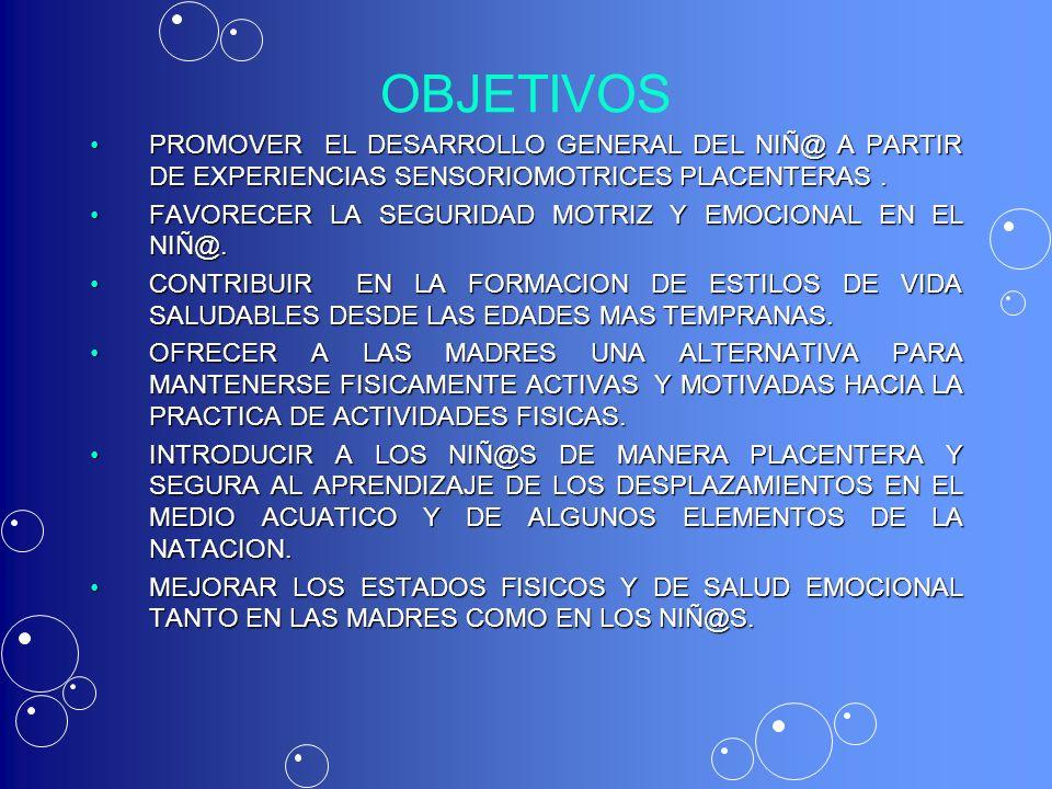 OBJETIVOS PROMOVER EL DESARROLLO GENERAL DEL NIÑ@ A PARTIR DE EXPERIENCIAS SENSORIOMOTRICES PLACENTERAS .