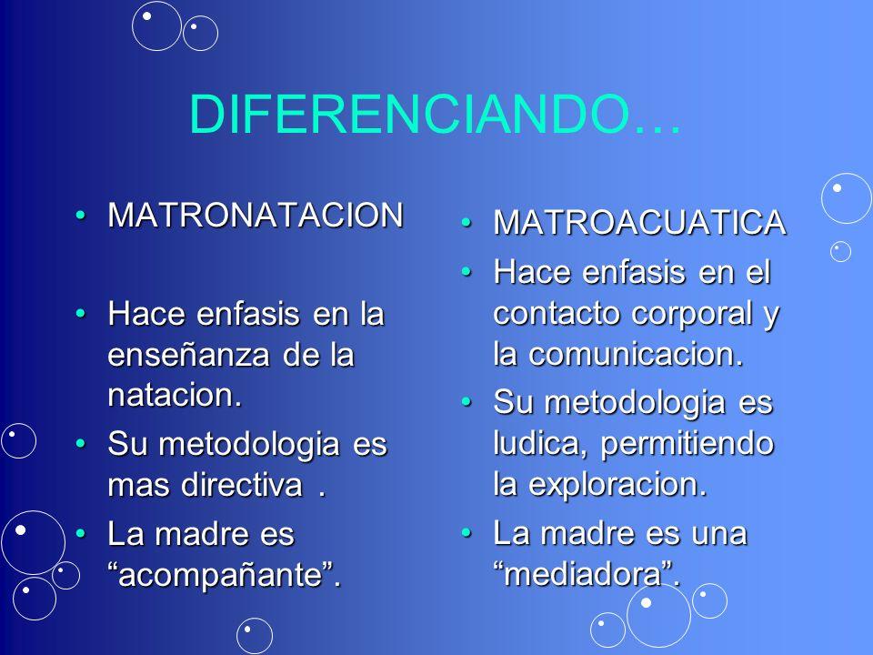 DIFERENCIANDO… MATRONATACION MATROACUATICA