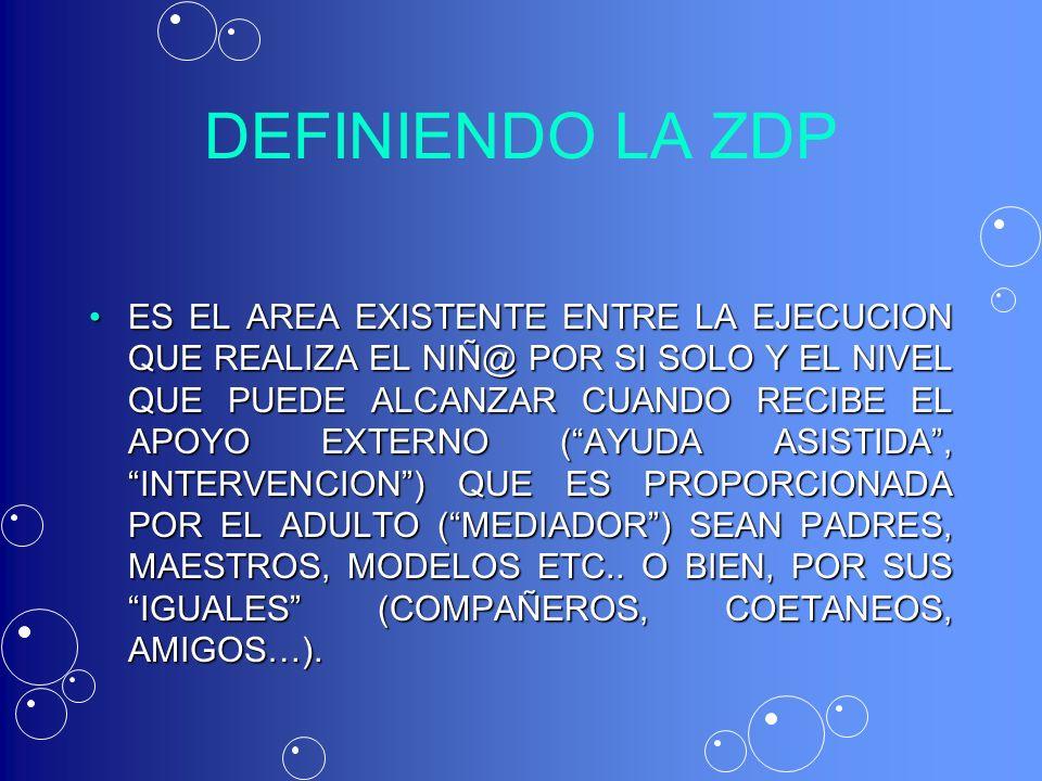 DEFINIENDO LA ZDP