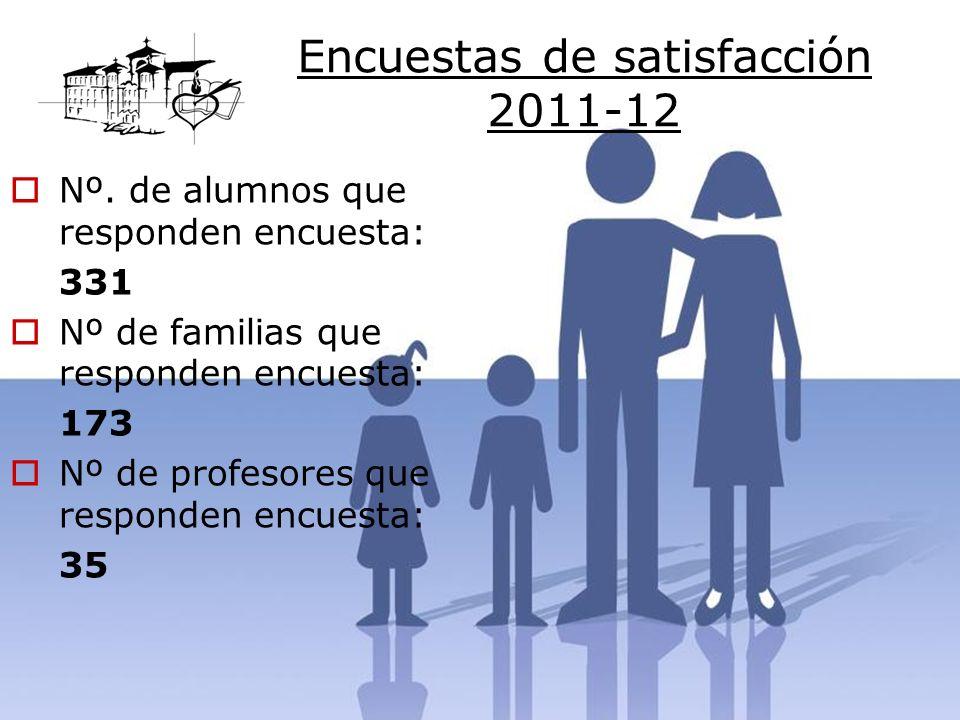 Encuestas de satisfacción 2011-12