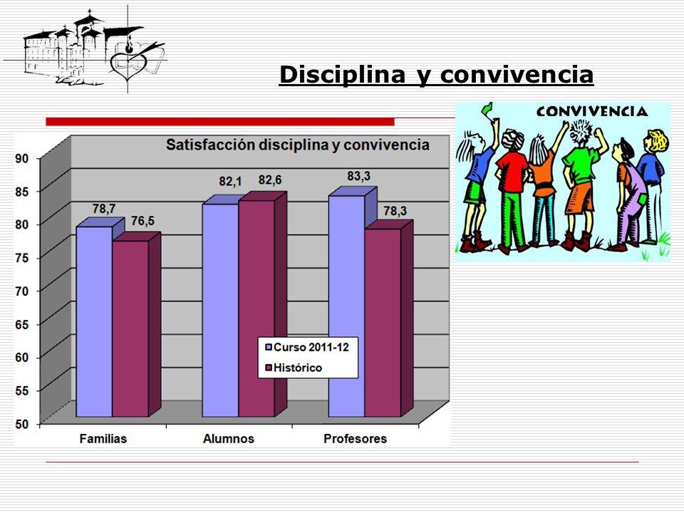Disciplina y convivencia