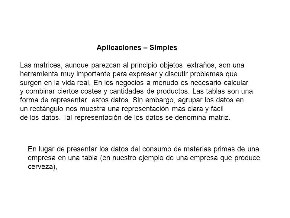 Aplicaciones – Simples