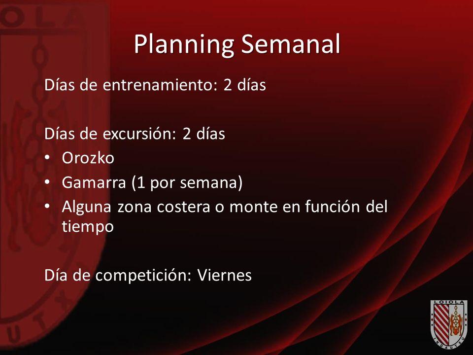 Planning Semanal Días de entrenamiento: 2 días