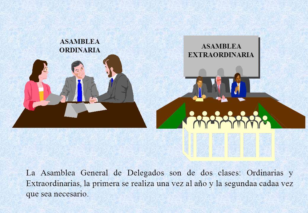 ASAMBLEA ORDINARIA. ASAMBLEA. EXTRAORDINARIA.