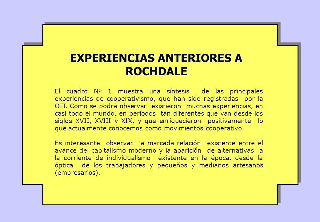 EXPERIENCIAS ANTERIORES A ROCHDALE