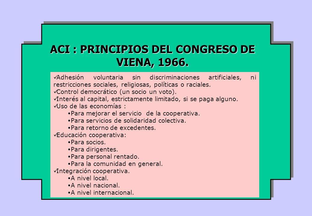 ACI : PRINCIPIOS DEL CONGRESO DE VIENA, 1966.