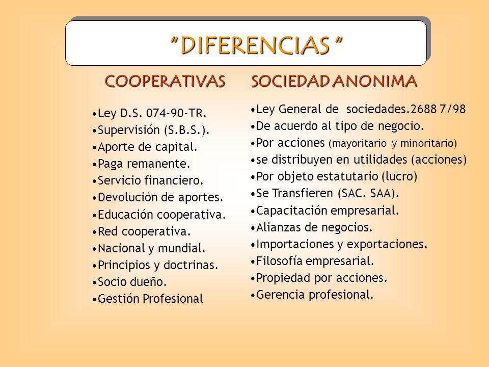 COOPERATIVAS SOCIEDAD ANONIMA