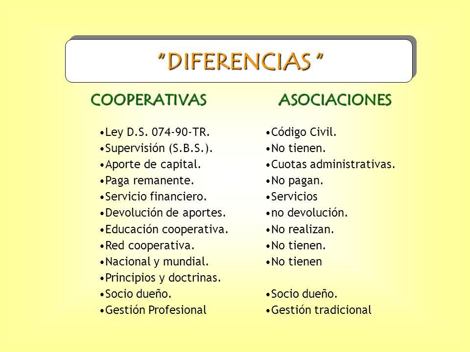 COOPERATIVAS ASOCIACIONES