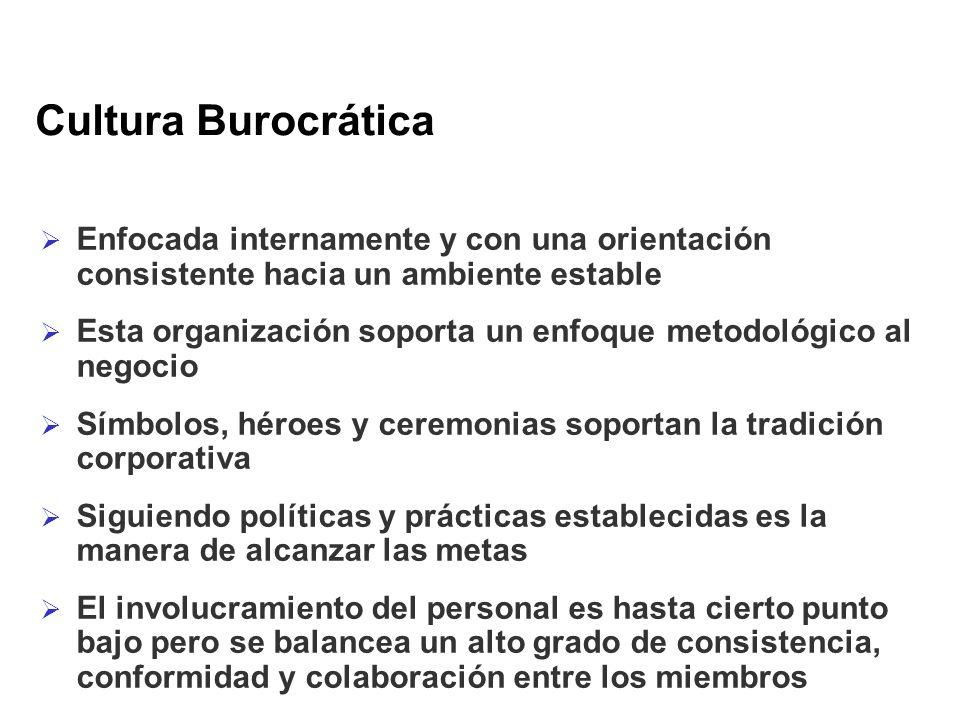 Cultura Burocrática Enfocada internamente y con una orientación consistente hacia un ambiente estable.