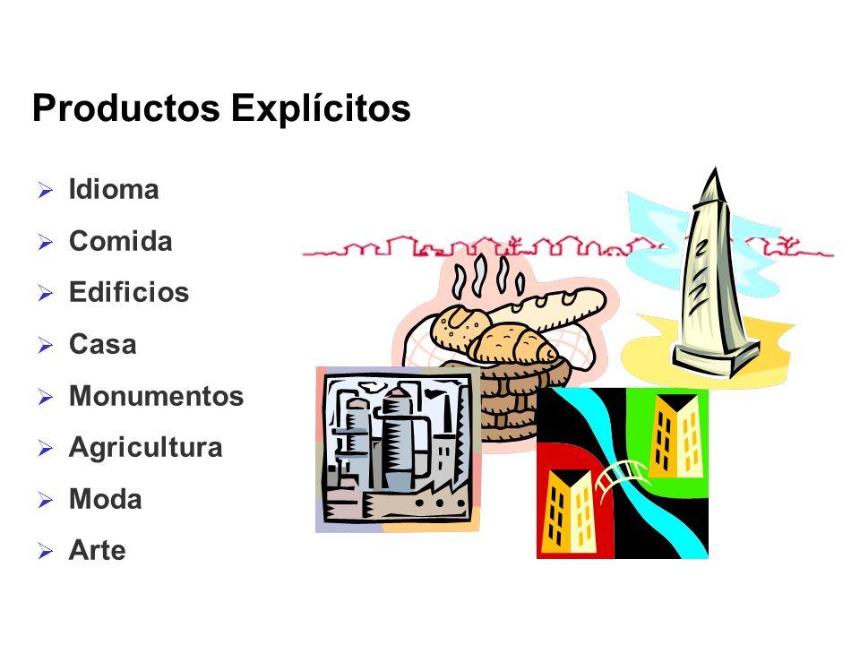 Productos Explícitos Idioma Comida Edificios Casa Monumentos