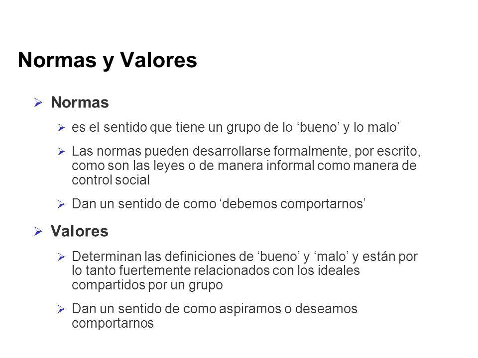 Normas y Valores Normas Valores