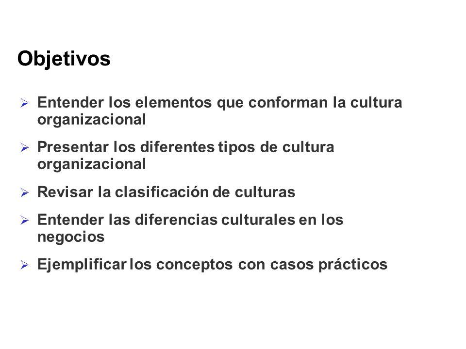 Objetivos Entender los elementos que conforman la cultura organizacional. Presentar los diferentes tipos de cultura organizacional.