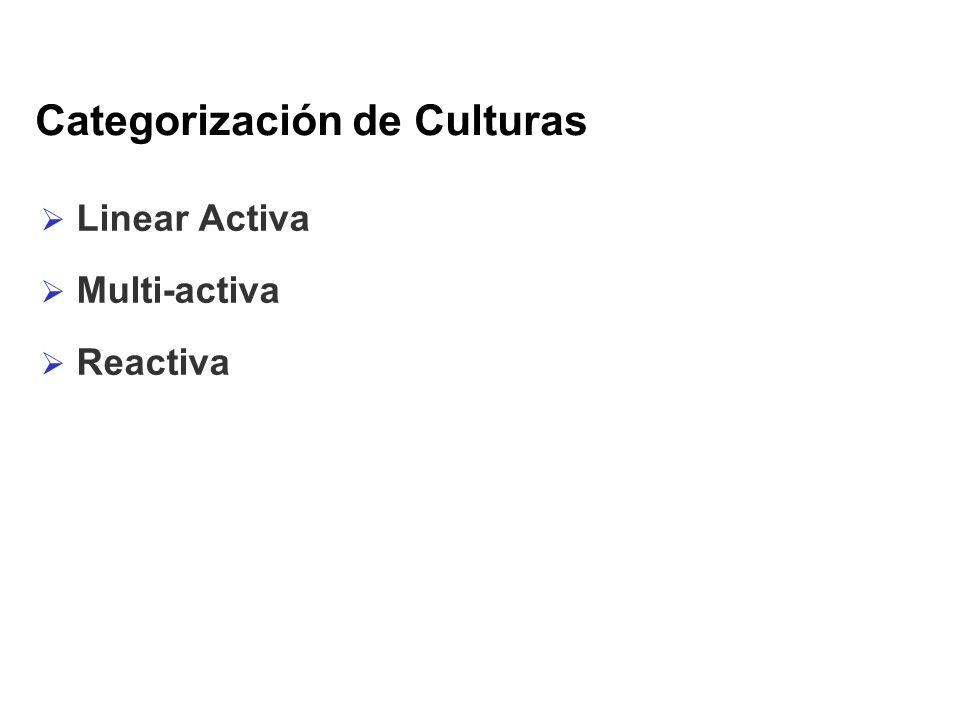 Categorización de Culturas