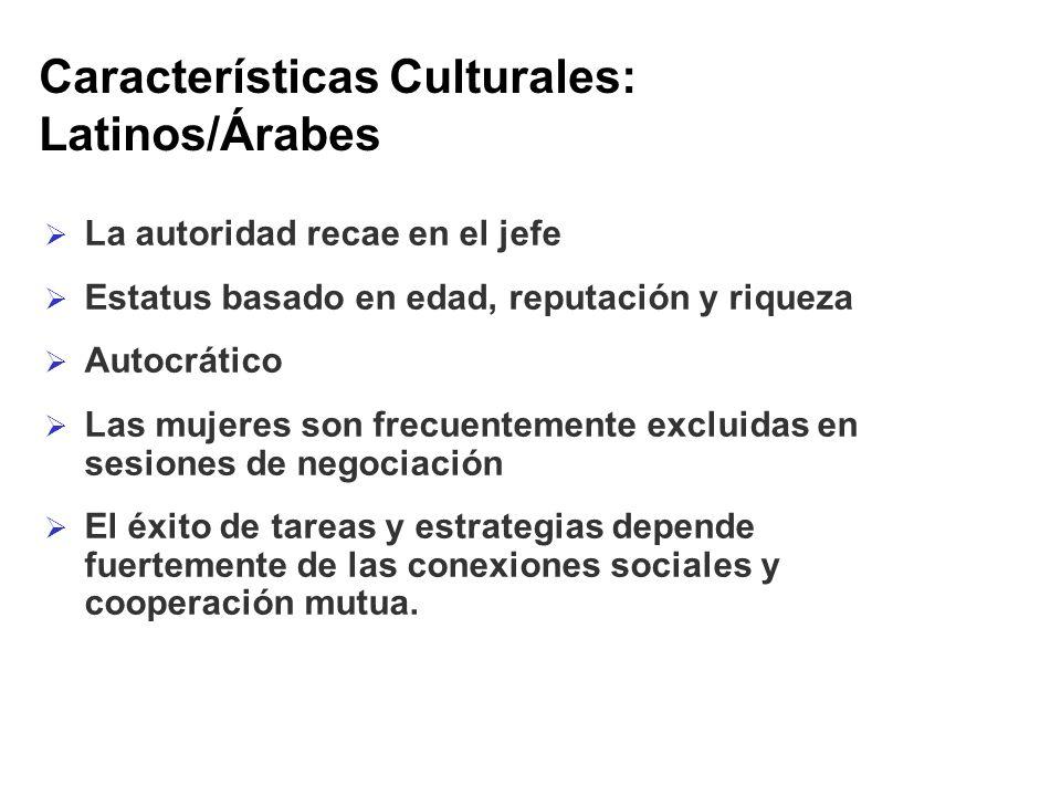Características Culturales: Latinos/Árabes