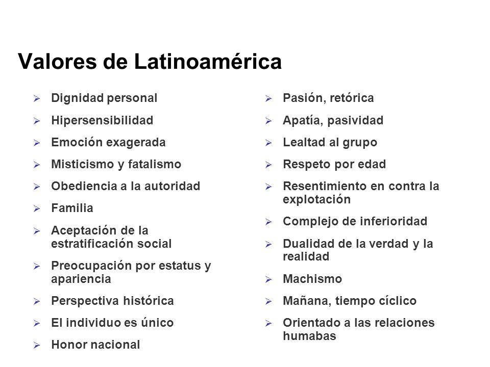Valores de Latinoamérica