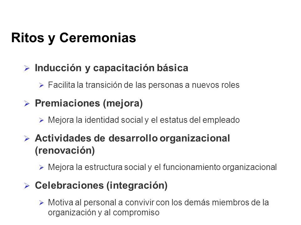 Ritos y Ceremonias Inducción y capacitación básica