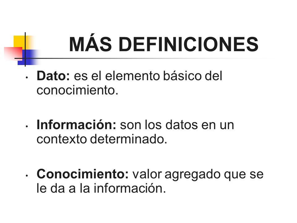 MÁS DEFINICIONES Dato: es el elemento básico del conocimiento.
