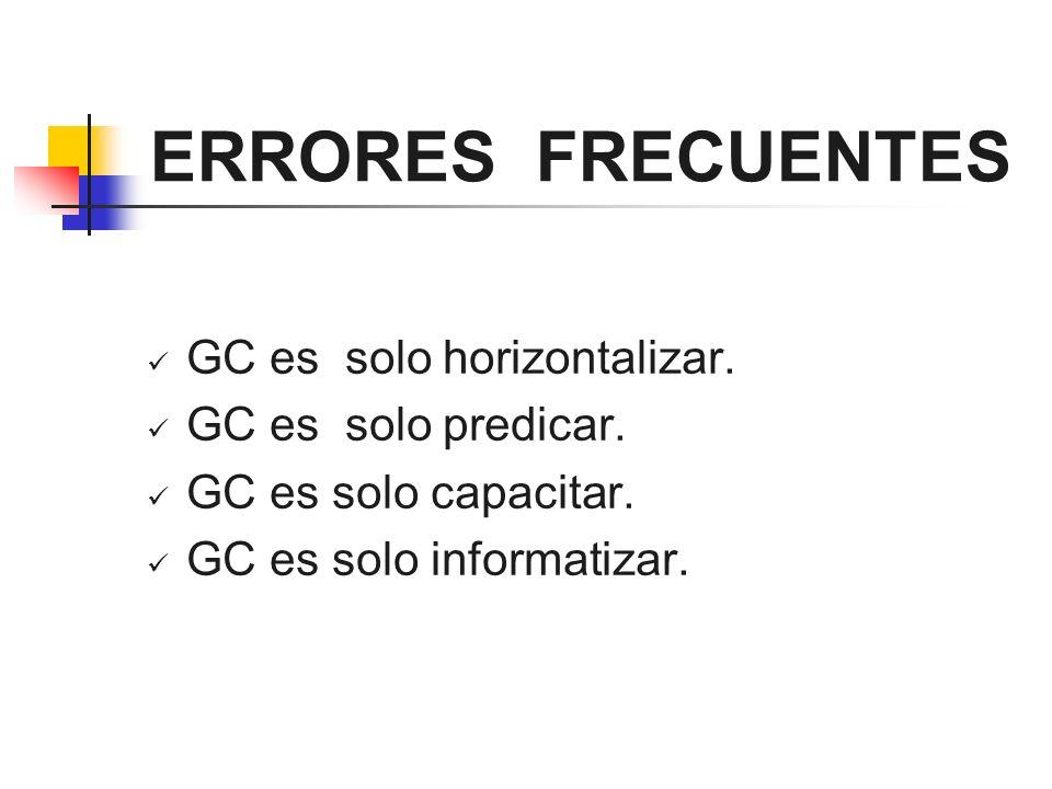 ERRORES FRECUENTES GC es solo horizontalizar. GC es solo predicar.
