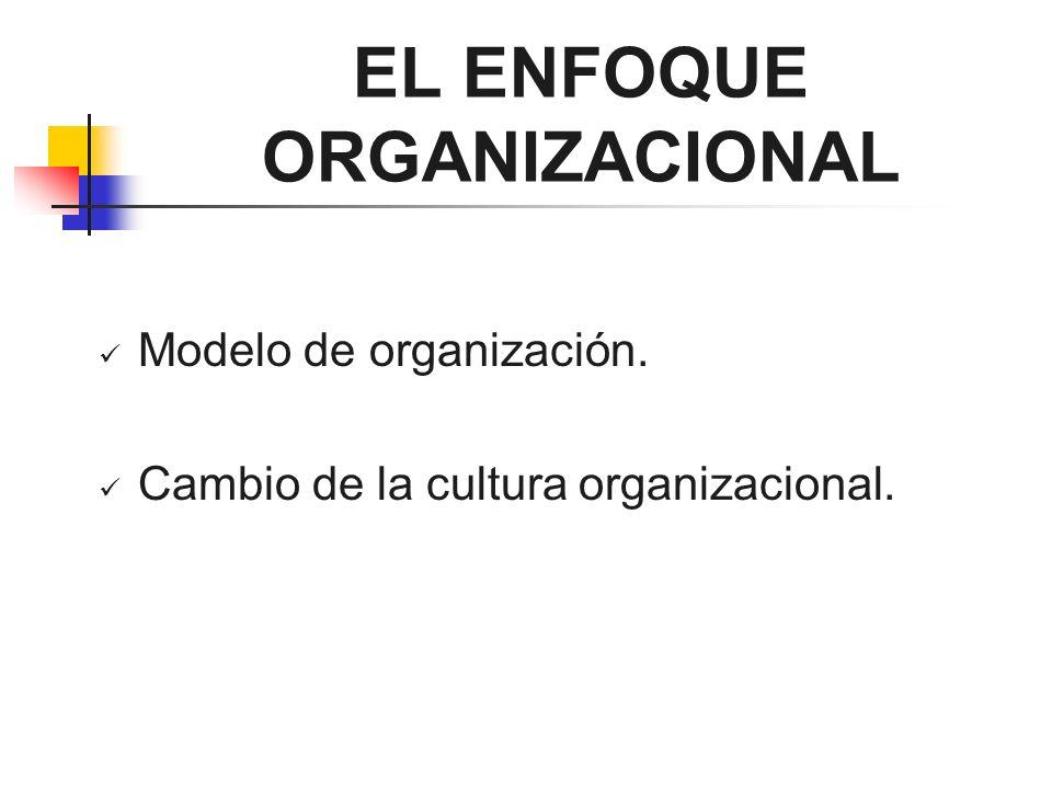 EL ENFOQUE ORGANIZACIONAL
