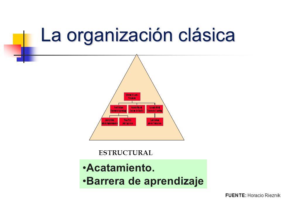 La organización clásica