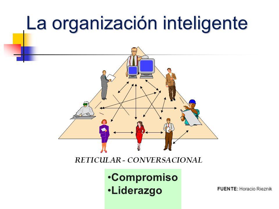 La organización inteligente