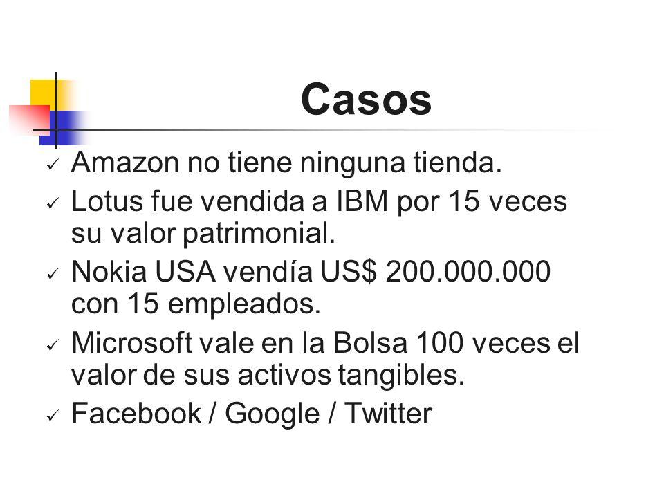 Casos Amazon no tiene ninguna tienda.