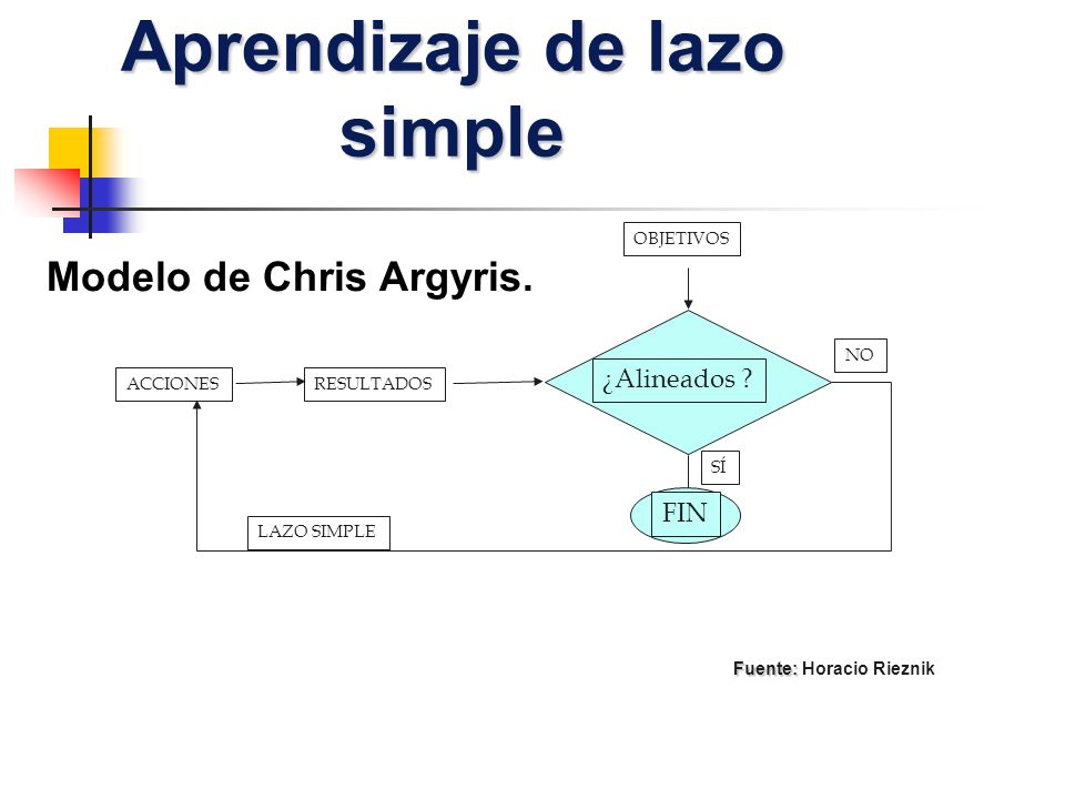 Aprendizaje de lazo simple