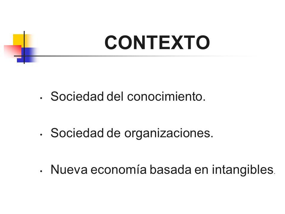 CONTEXTO Sociedad del conocimiento. Sociedad de organizaciones.