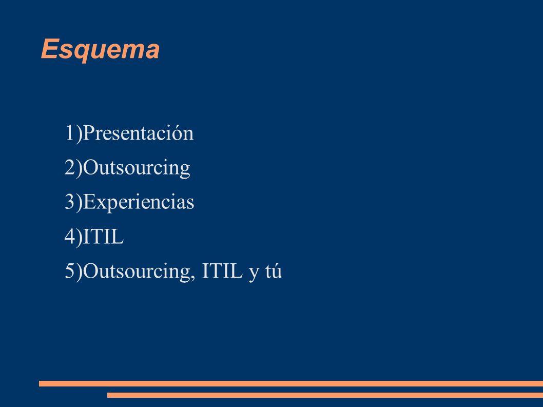 Esquema Presentación Outsourcing Experiencias ITIL
