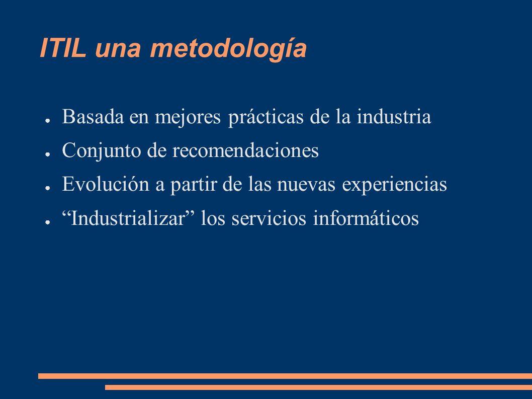 ITIL una metodología Basada en mejores prácticas de la industria
