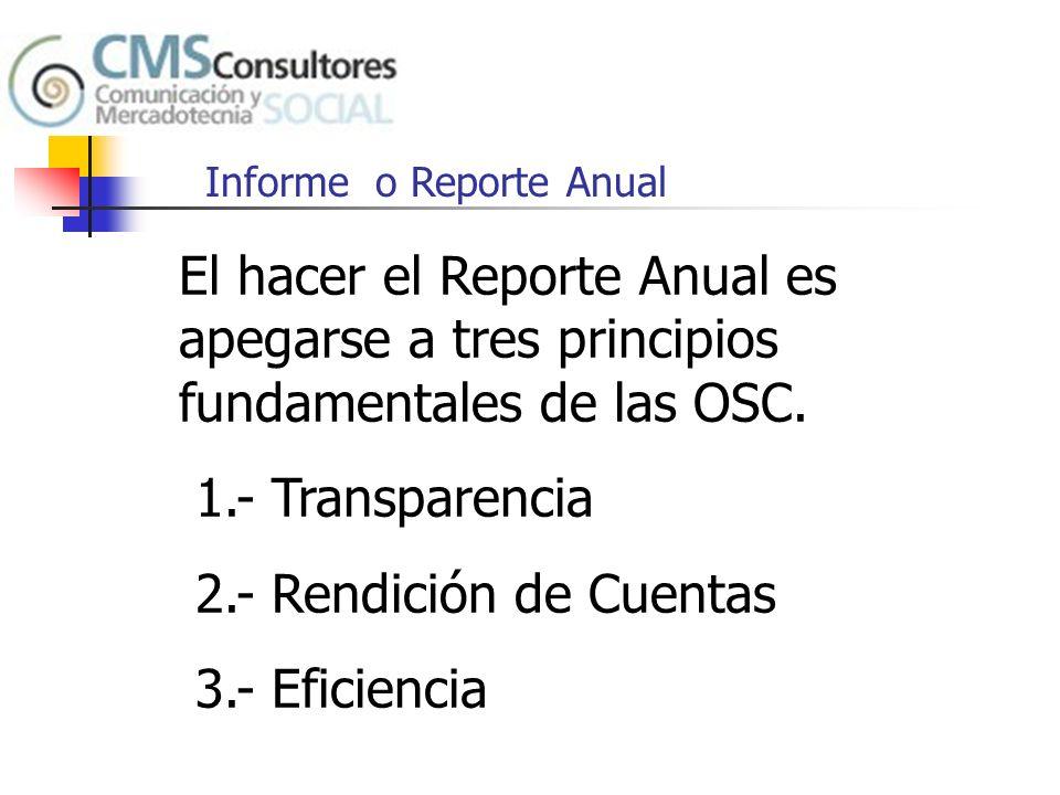 Informe o Reporte Anual