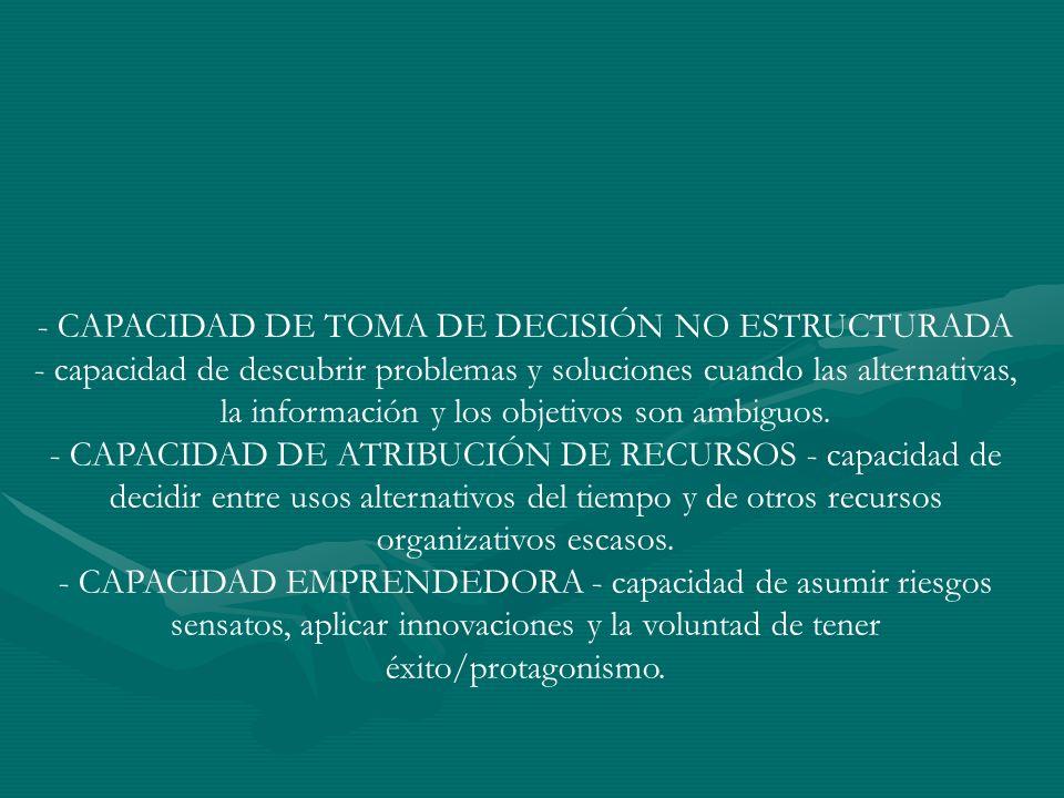 - CAPACIDAD DE TOMA DE DECISIÓN NO ESTRUCTURADA - capacidad de descubrir problemas y soluciones cuando las alternativas, la información y los objetivos son ambiguos.