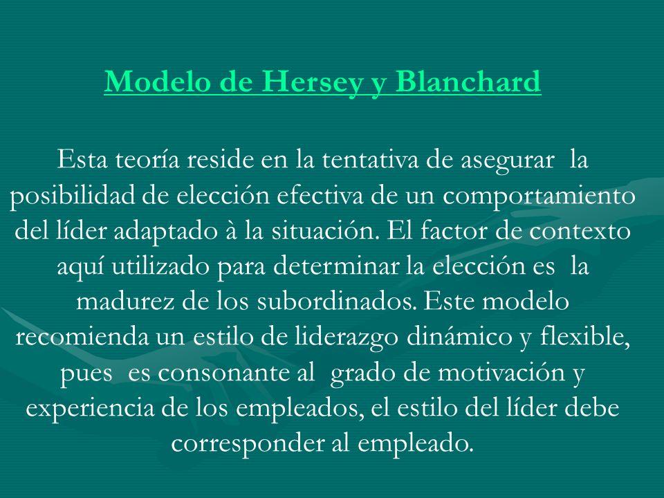 Modelo de Hersey y Blanchard