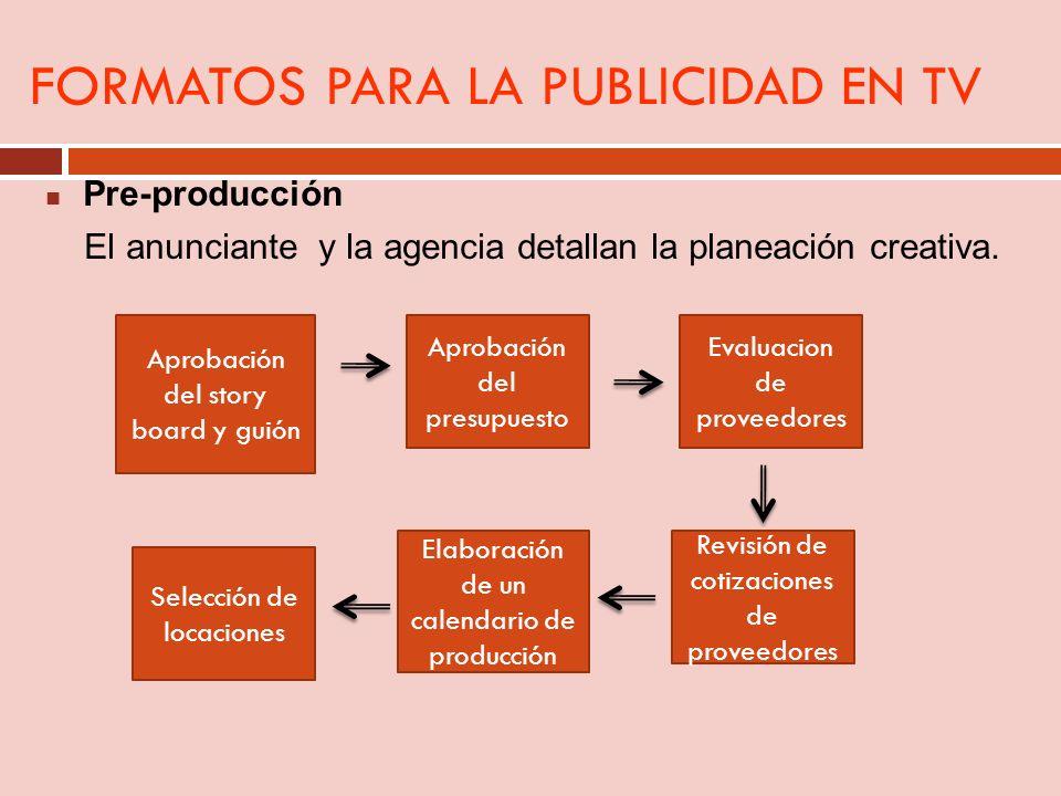 FORMATOS PARA LA PUBLICIDAD EN TV