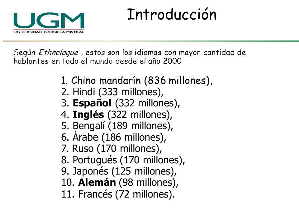 Introducción 1. Chino mandarín (836 millones),