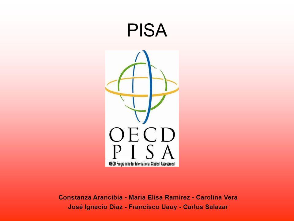 PISA Constanza Arancibia - María Elisa Ramírez - Carolina Vera